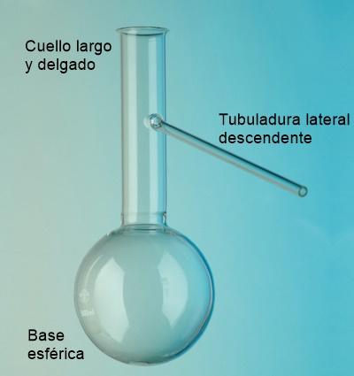 Partes de un balón de destilación