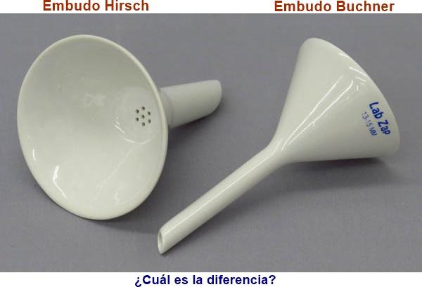 Embudo Buchner y embudo Hirsch