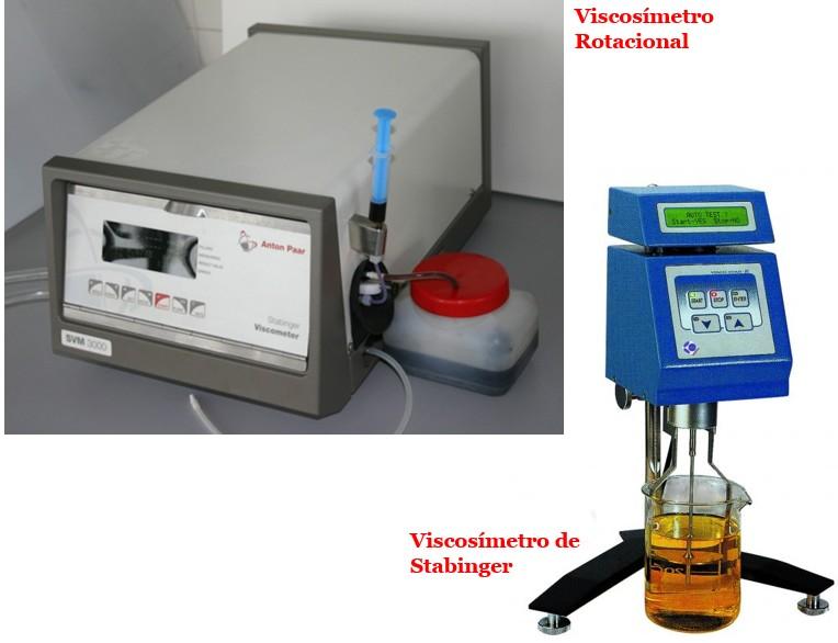 Viscosimetro Stabinger y Rotacional