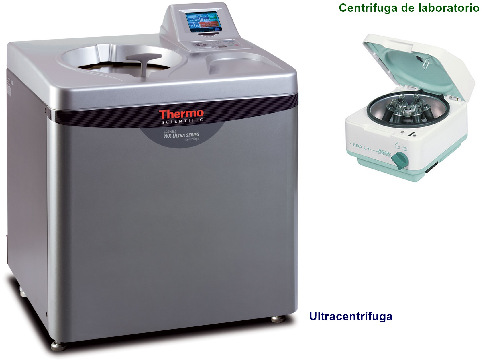 ultracentrifuga y centrifuga de laboratorio